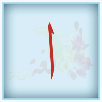 حرف الألف -معادلات الدرجة الأولى بمتغير واحد