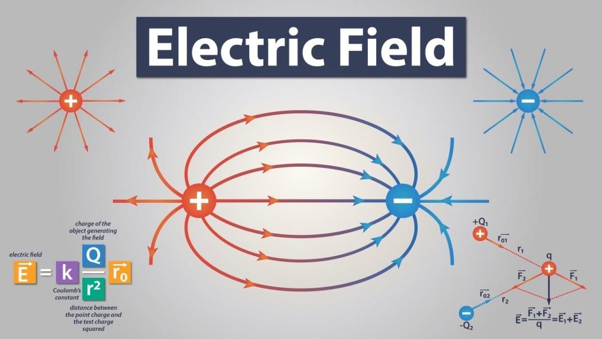 المجال الكهربائي Electric Field