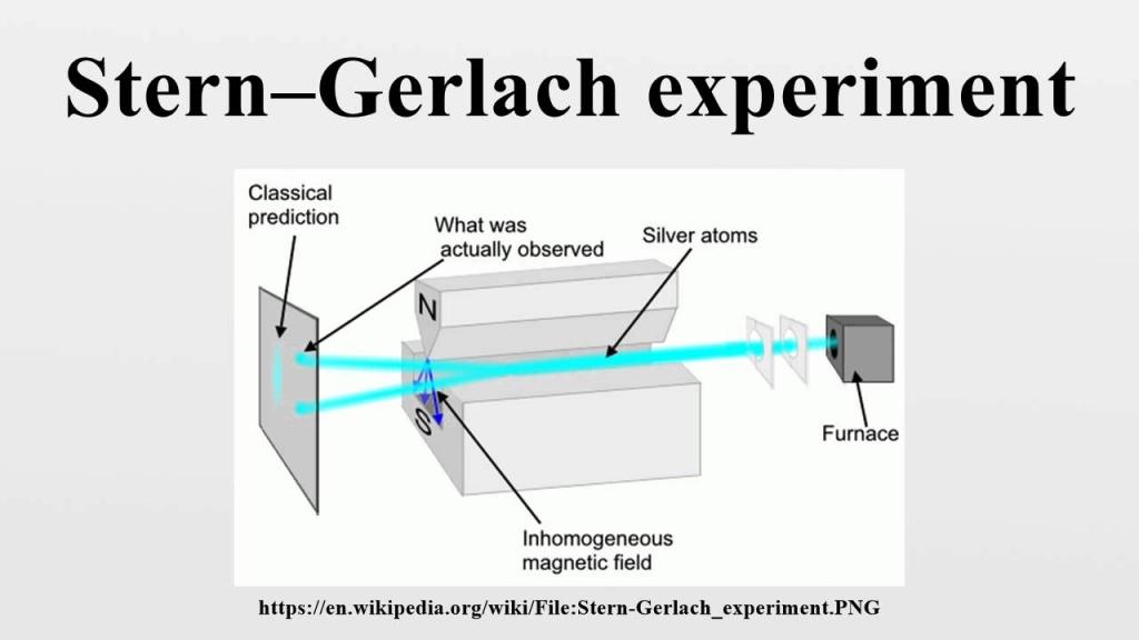 تجربة Stern–Gerlach