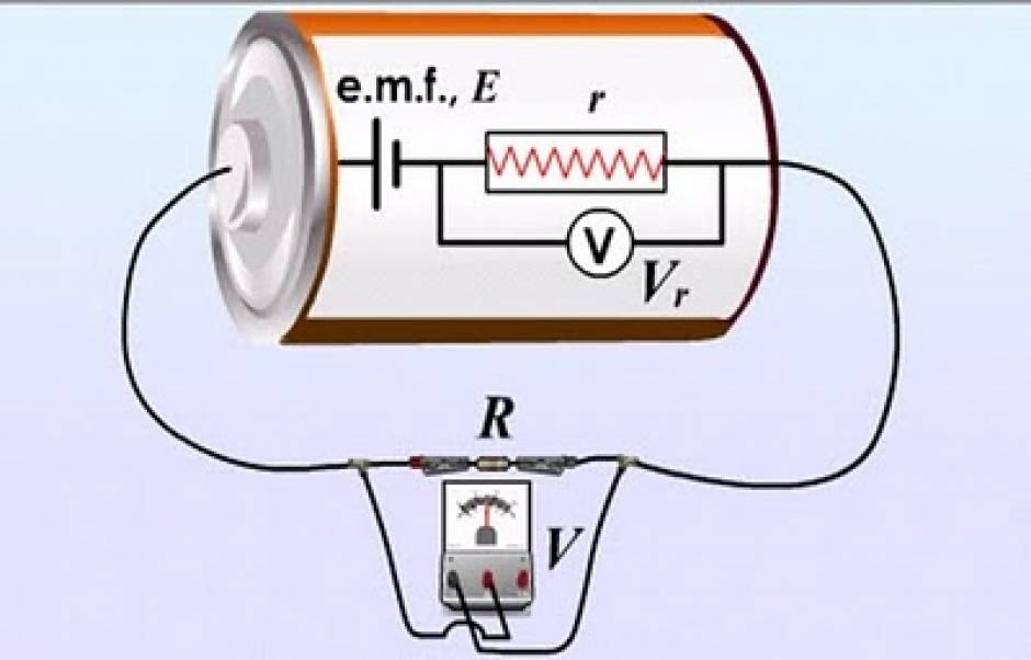 القوة الدافعة الكهربية Electromotive force